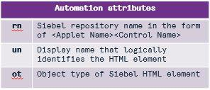 Siebel CRM - Siebel test automation - Automation attributes