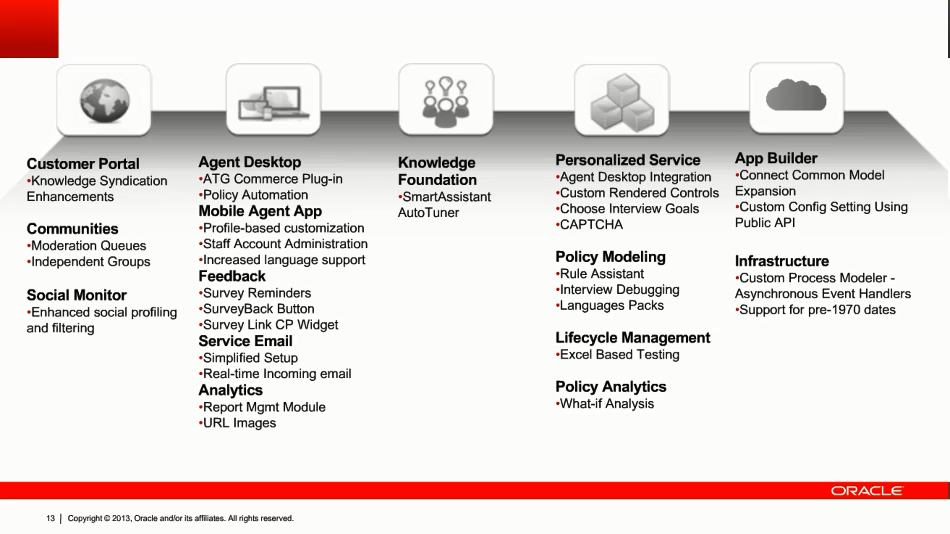 Oracle Service Cloud August 2013 feature map