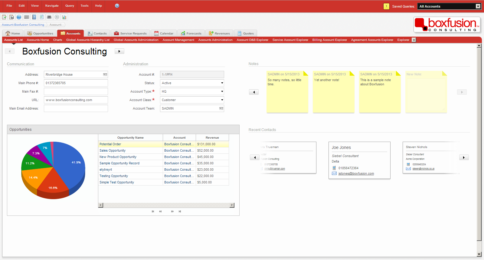 Screenshot of a Siebel Open UI dashboard view which demonstrates the flexibility Open UI provides when designing screens and views within Siebel.