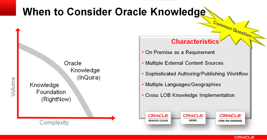 Different options for Oracle Knowledge
