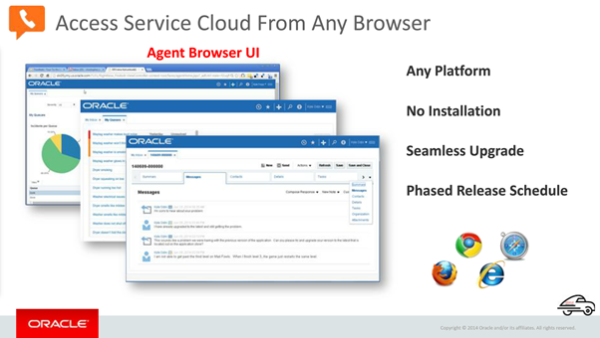 Service Cloud Agent Browser UI