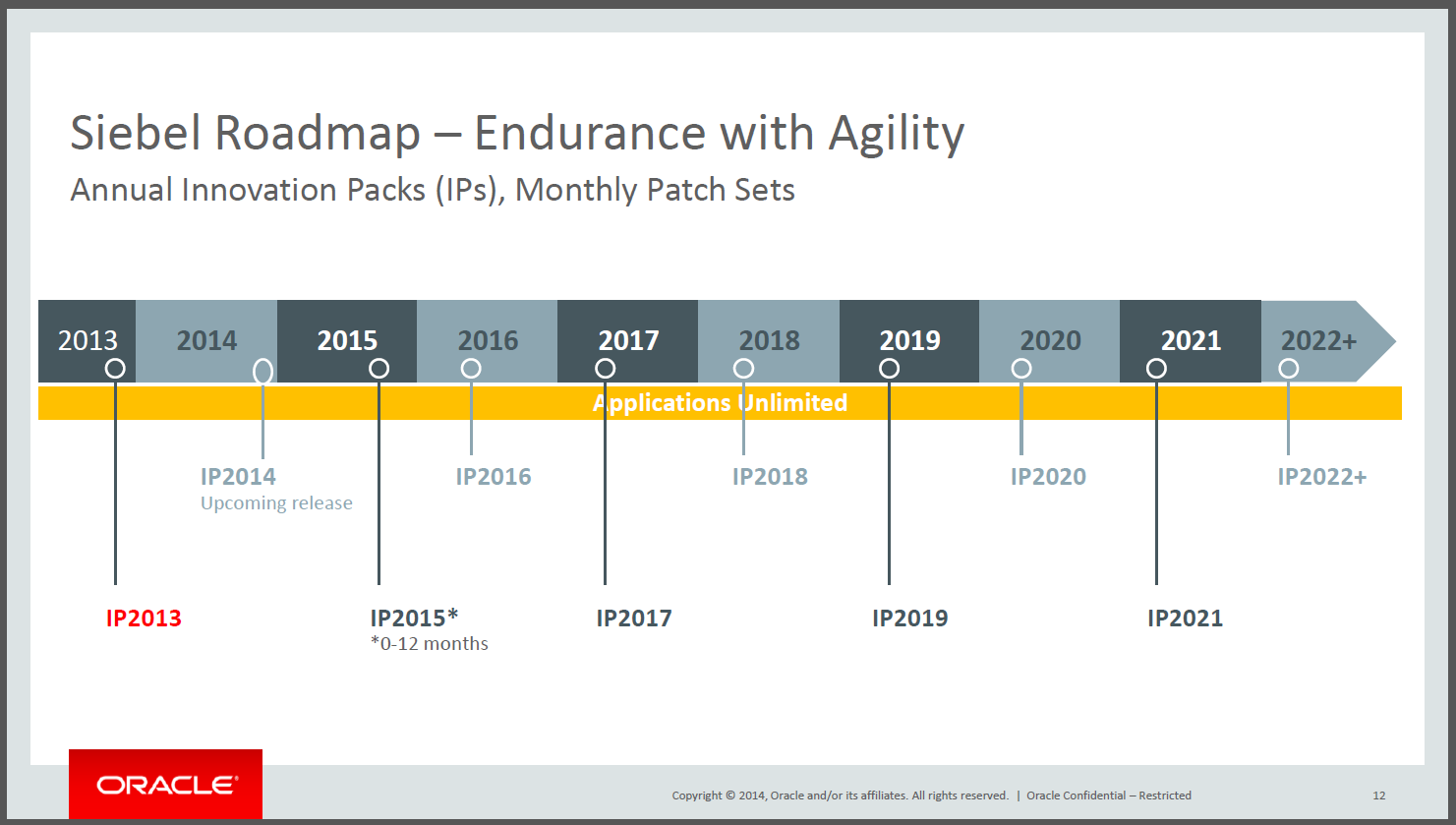 Oracle Siebel Roadmap Timeline from OpenWorld 2014