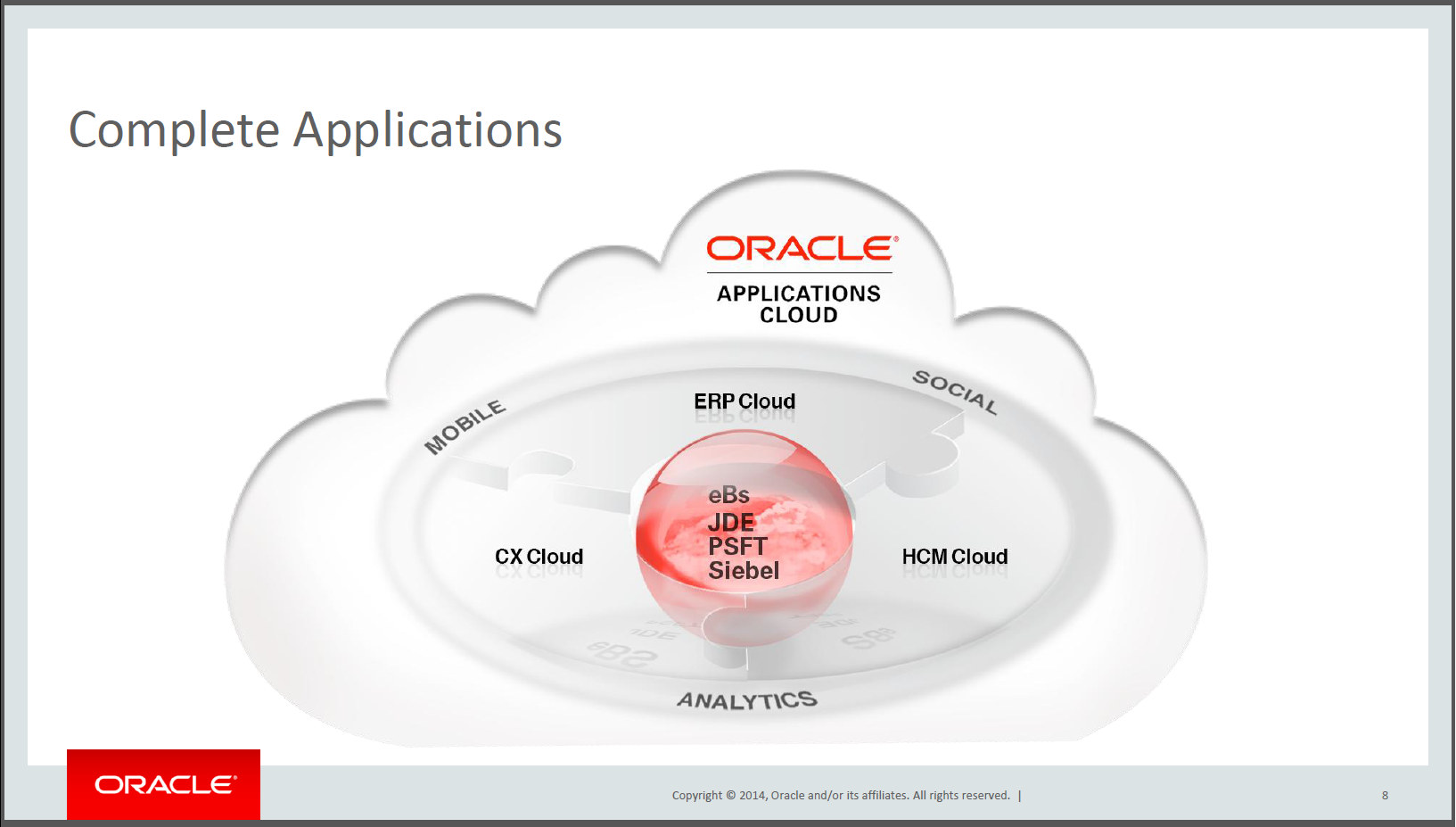 Siebel and CX Cloud Applications from OpenWorld 2014