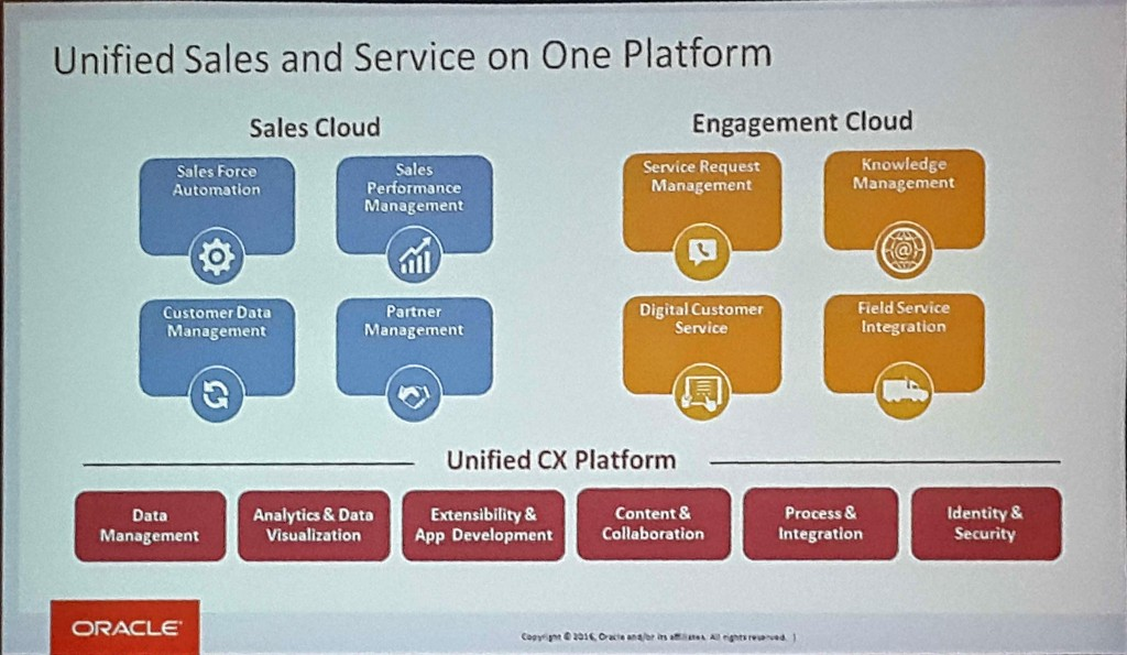 Oracle Sales Cloud and Oracle Engagement Cloud