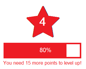 Points-system