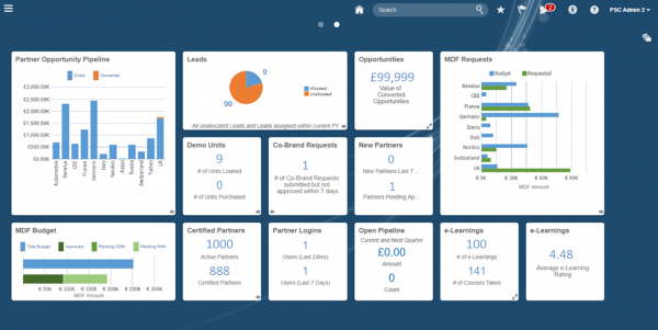 PRM-Dashboard-analytics